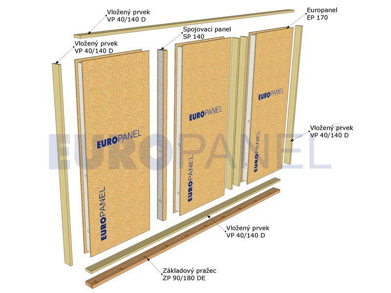 Syst mov d evostavby top d evostavby d evostavby for Best sip panels